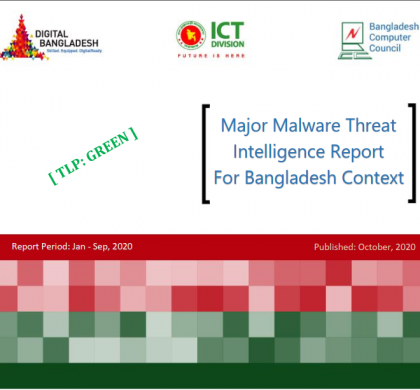 Malware Threat Intelligence Report for Bangladesh Context – Oct 2020